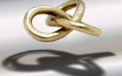 Der aktuelle gordische Knoten